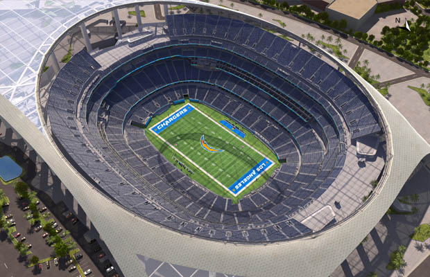 San Diego Chargers Virtual Venue By Iomedia